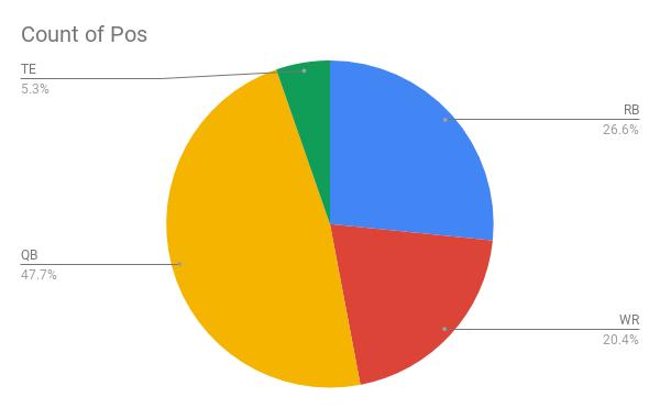 top_500_population