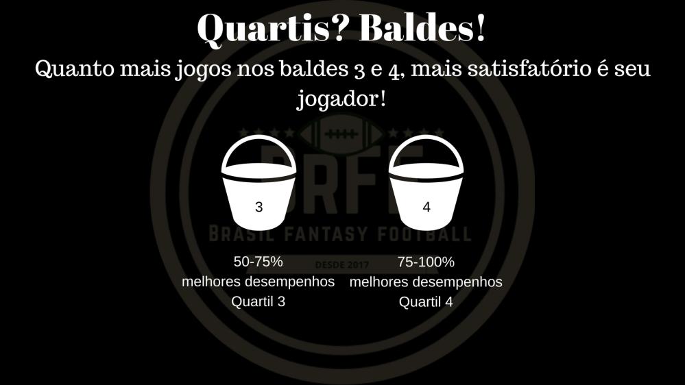 Quartis 3